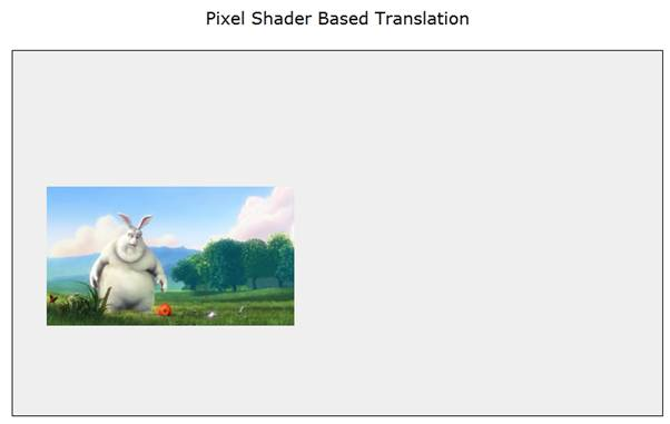 Pixel Shader | Clatter from the Byte Kitchen